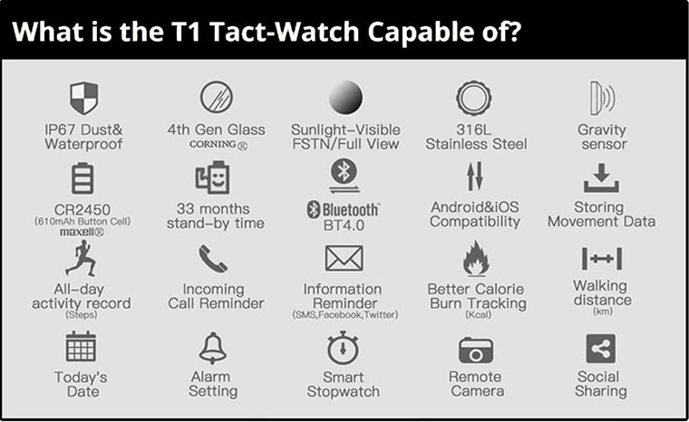 Tact Watch Review: Best Tactical Watch 2020 for Men & Women 4